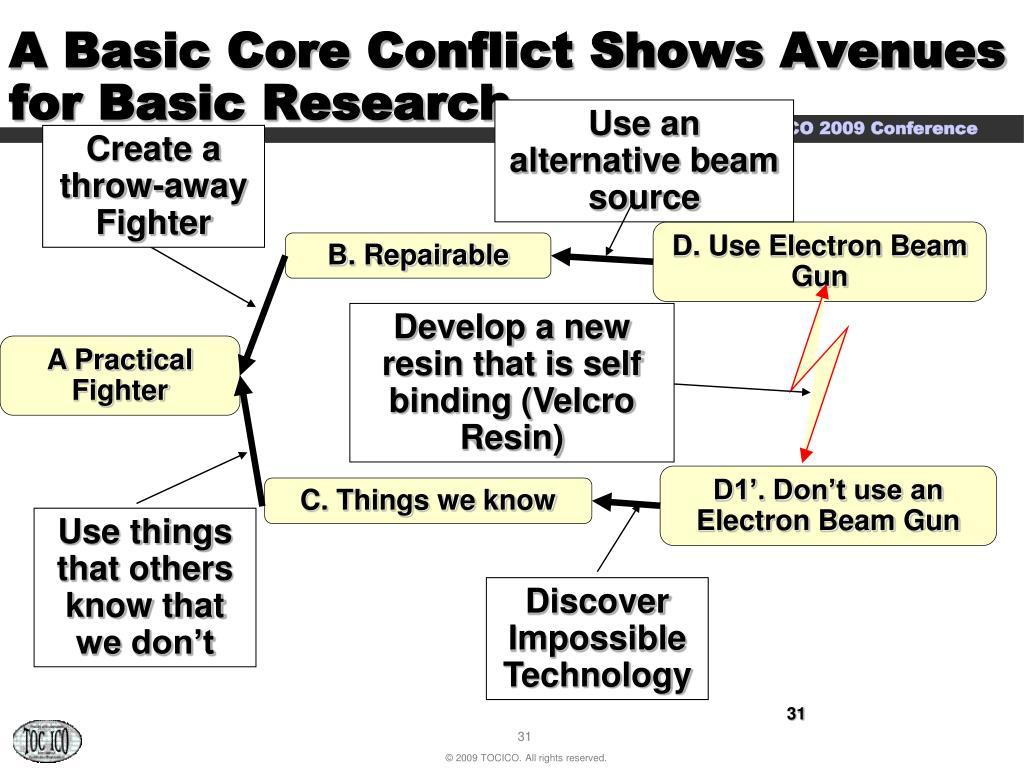 Use an alternative beam source