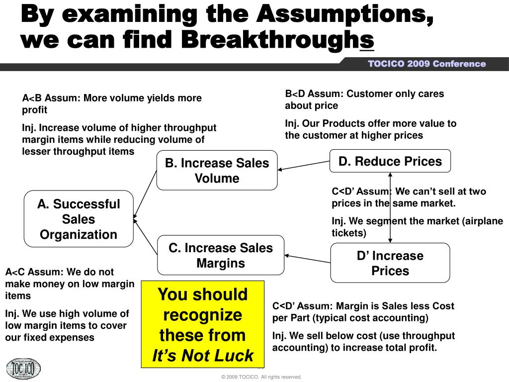 By examining the Assumptions, we can find Breakthrough