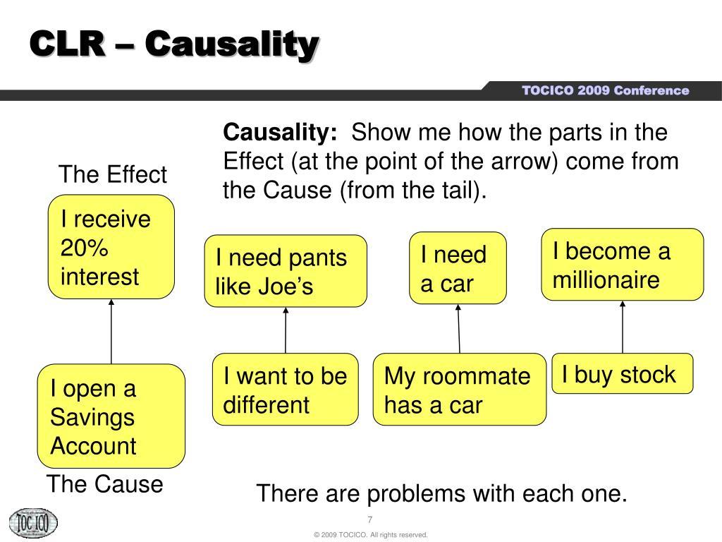 CLR – Causality