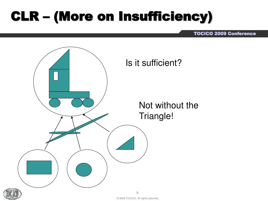 CLR – (More on Insufficiency)