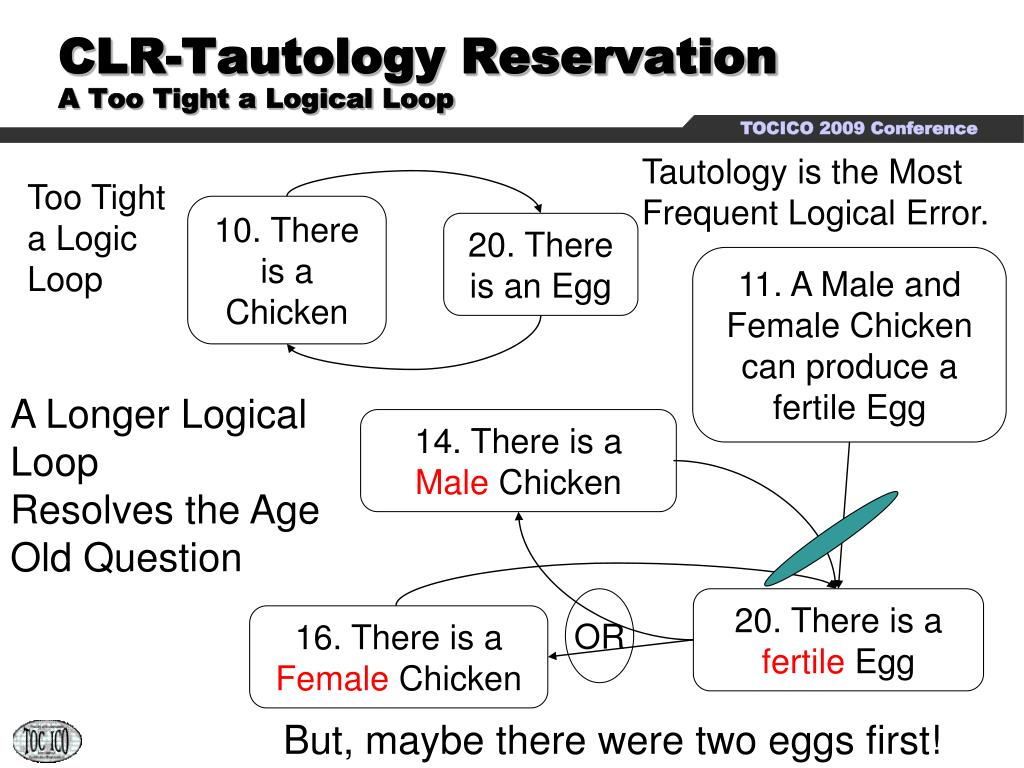 CLR-Tautology Reservation