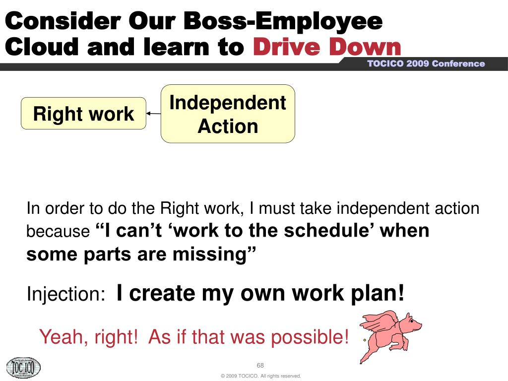 Consider Our Boss-Employee Cloud and learn to