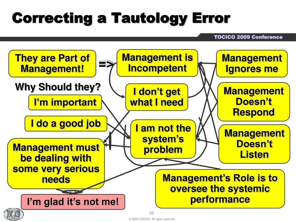 Correcting a Tautology Error