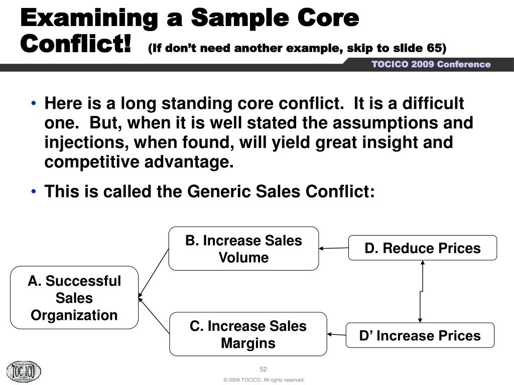 Examining a Sample Core Conflict!
