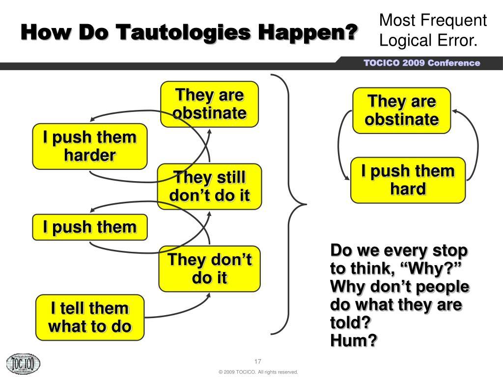 How Do Tautologies Happen?