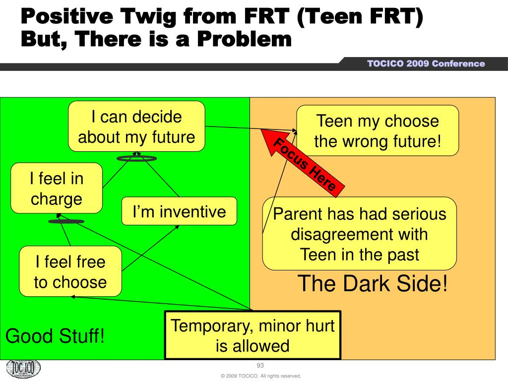 Positive Twig from FRT (Teen FRT)