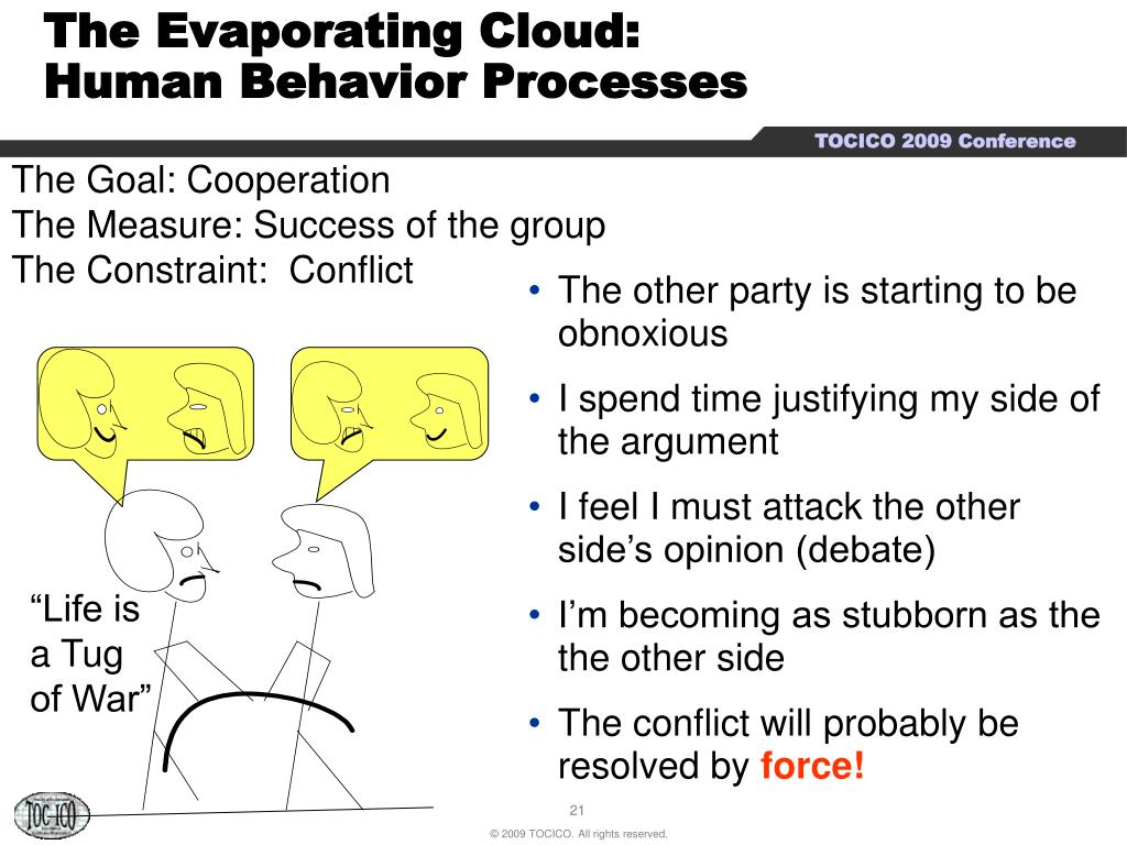 The Evaporating Cloud:
