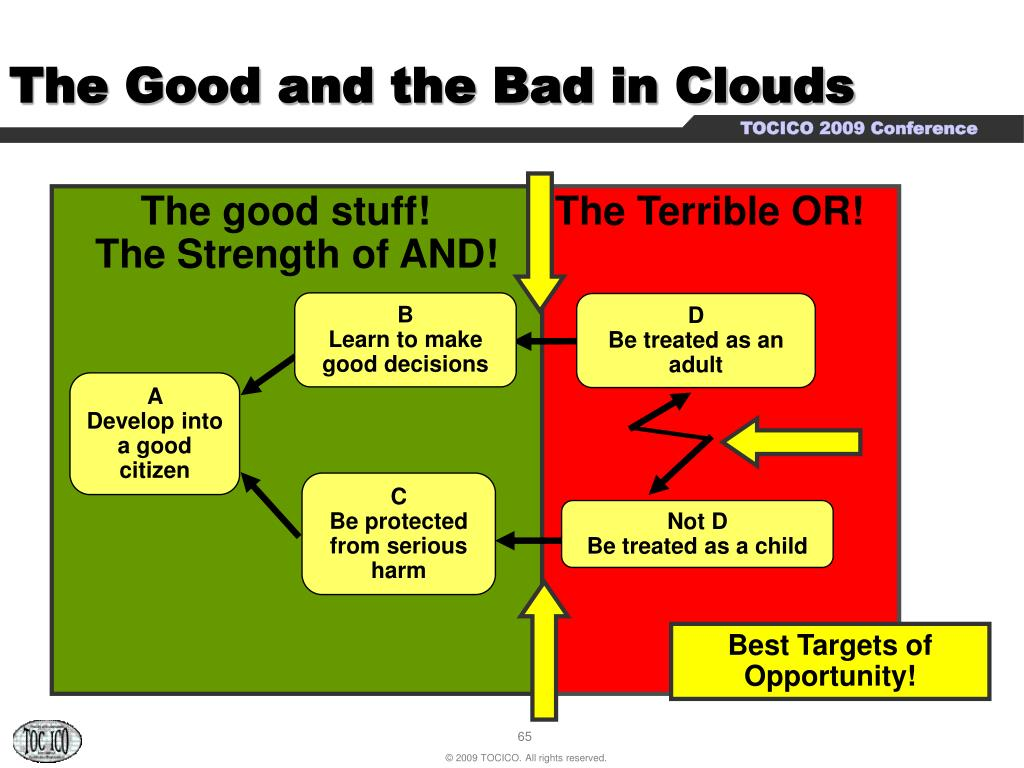 The Good and the Bad in Clouds