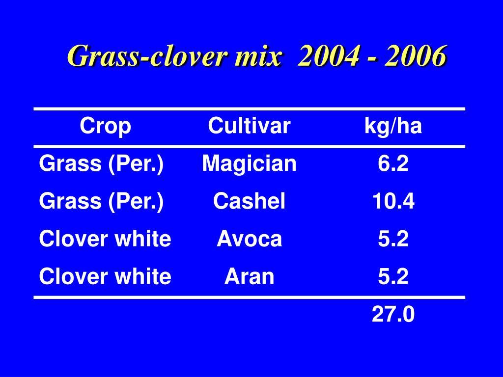 Grass-clover mix  2004 - 2006