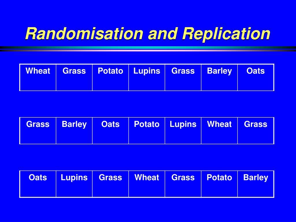 Randomisation and Replication