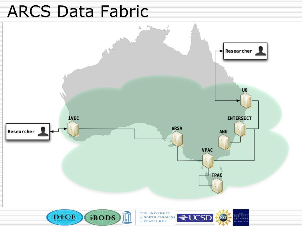 ARCS Data Fabric