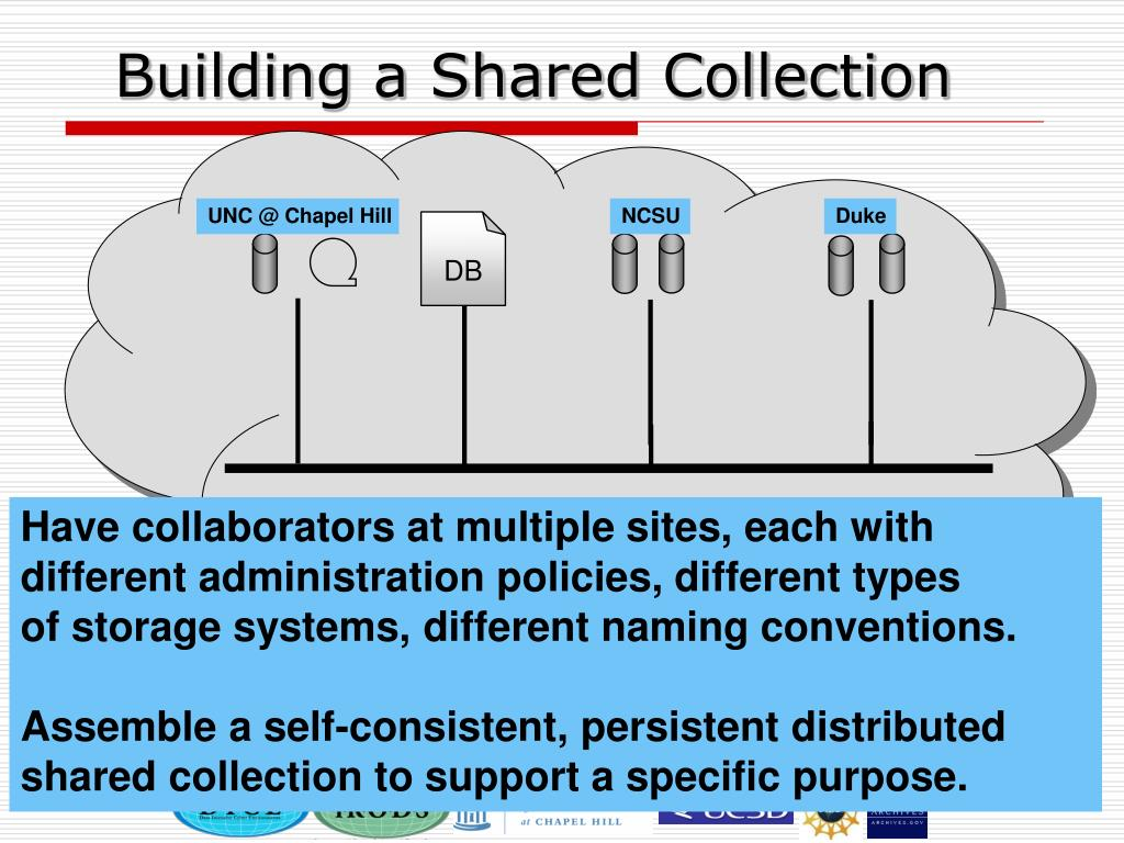 Building a Shared Collection