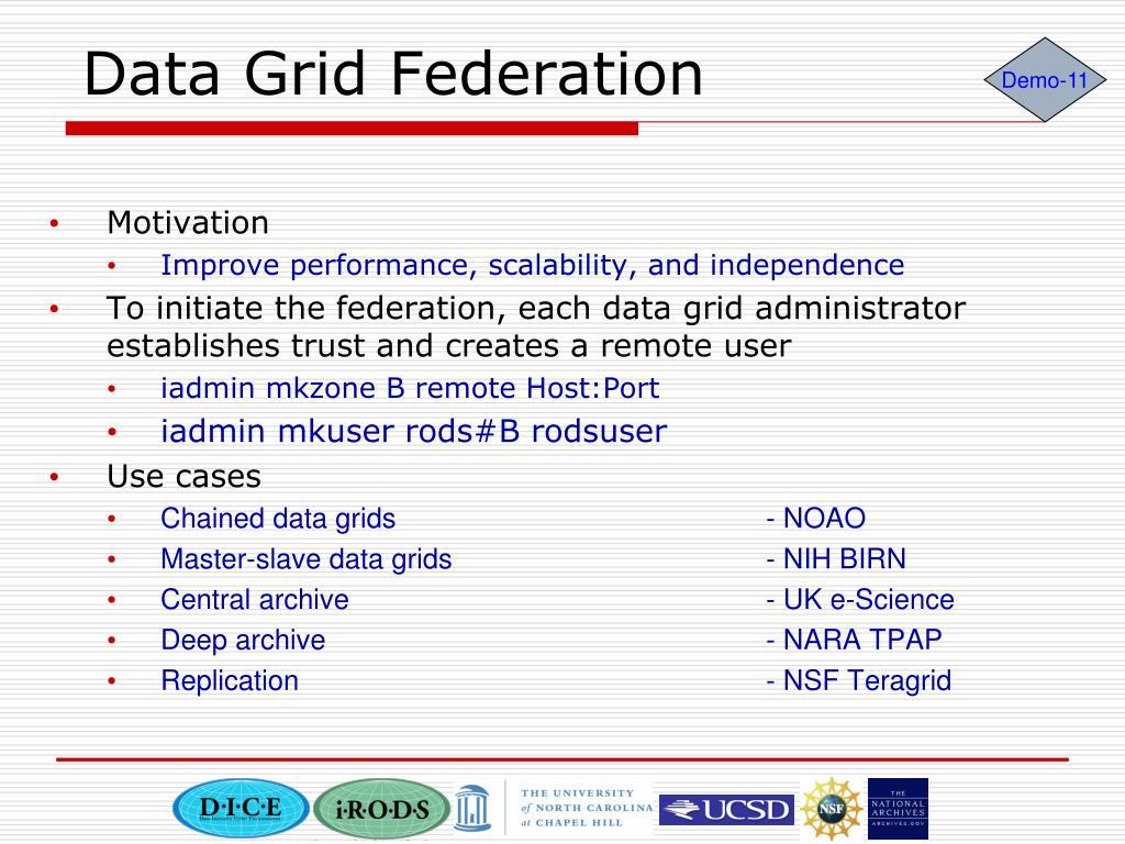 Data Grid Federation