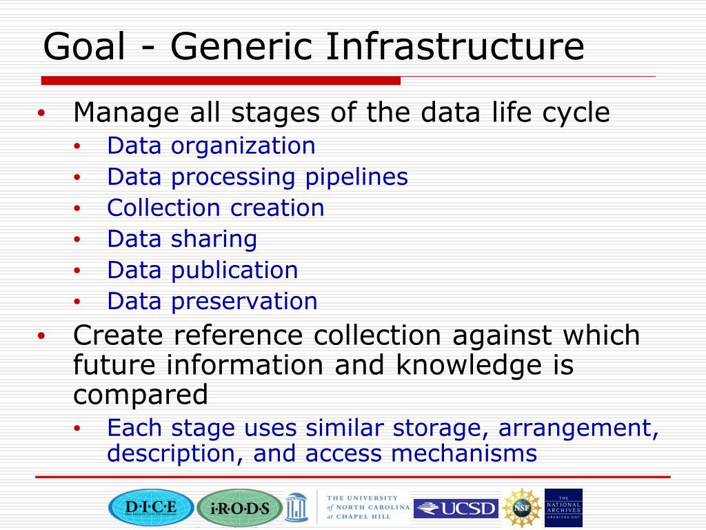 Goal - Generic Infrastructure