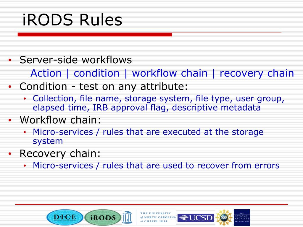 iRODS Rules