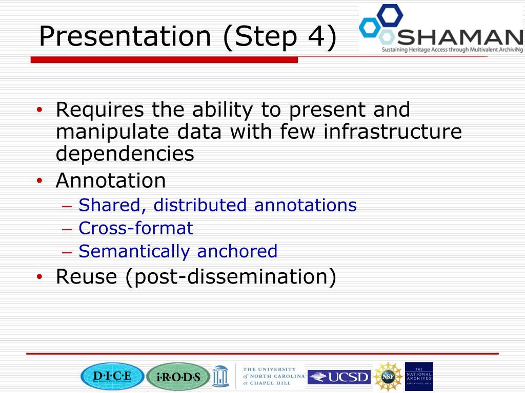 Presentation (Step 4)