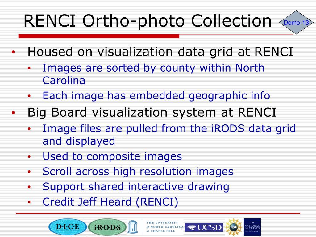 RENCI Ortho-photo Collection