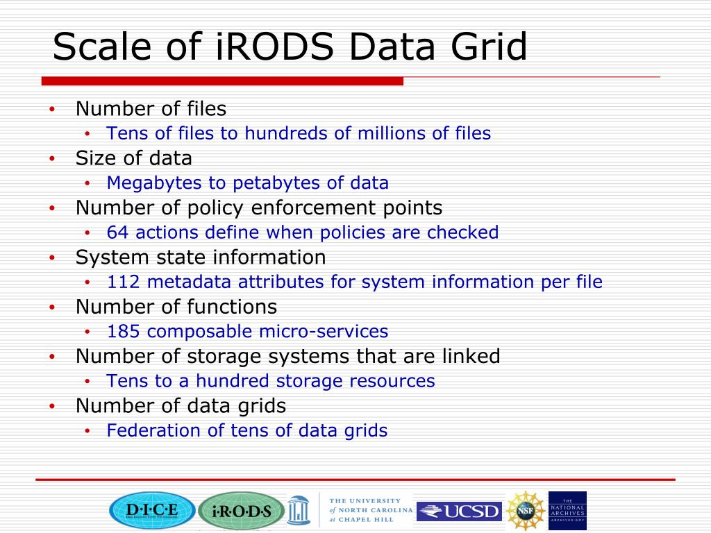Scale of iRODS Data Grid