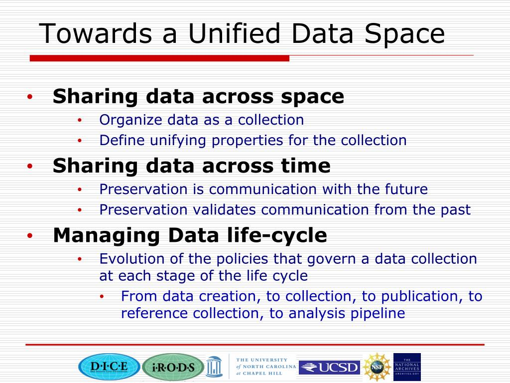 Towards a Unified Data Space