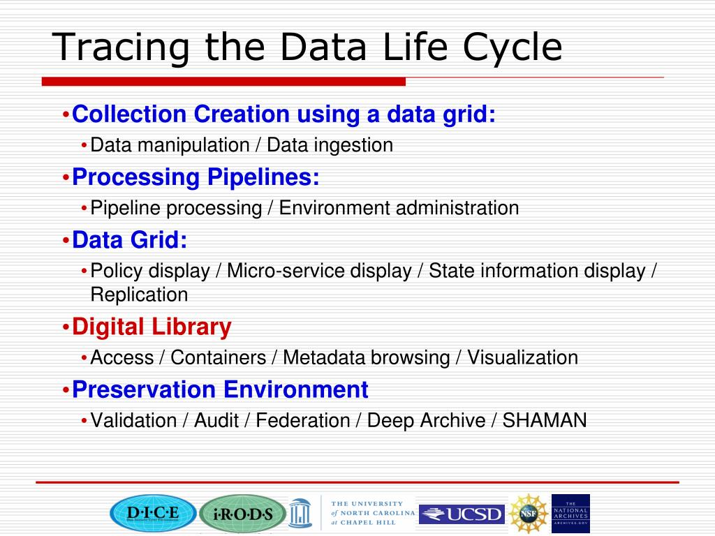 Tracing the Data Life Cycle