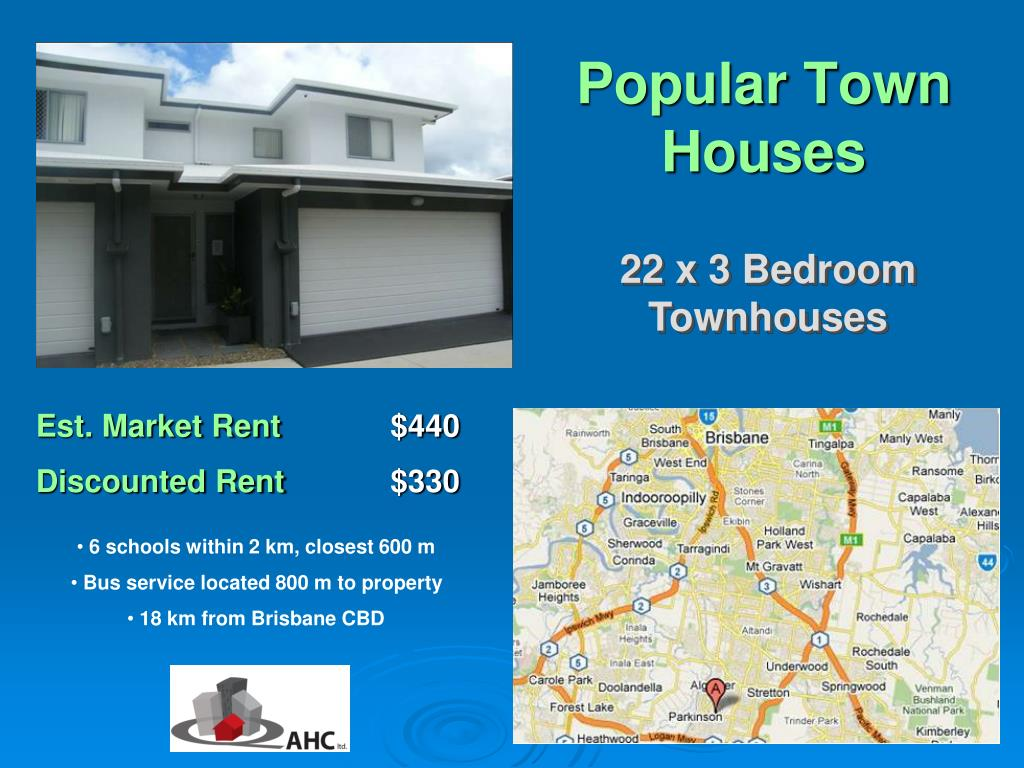 Popular Town Houses