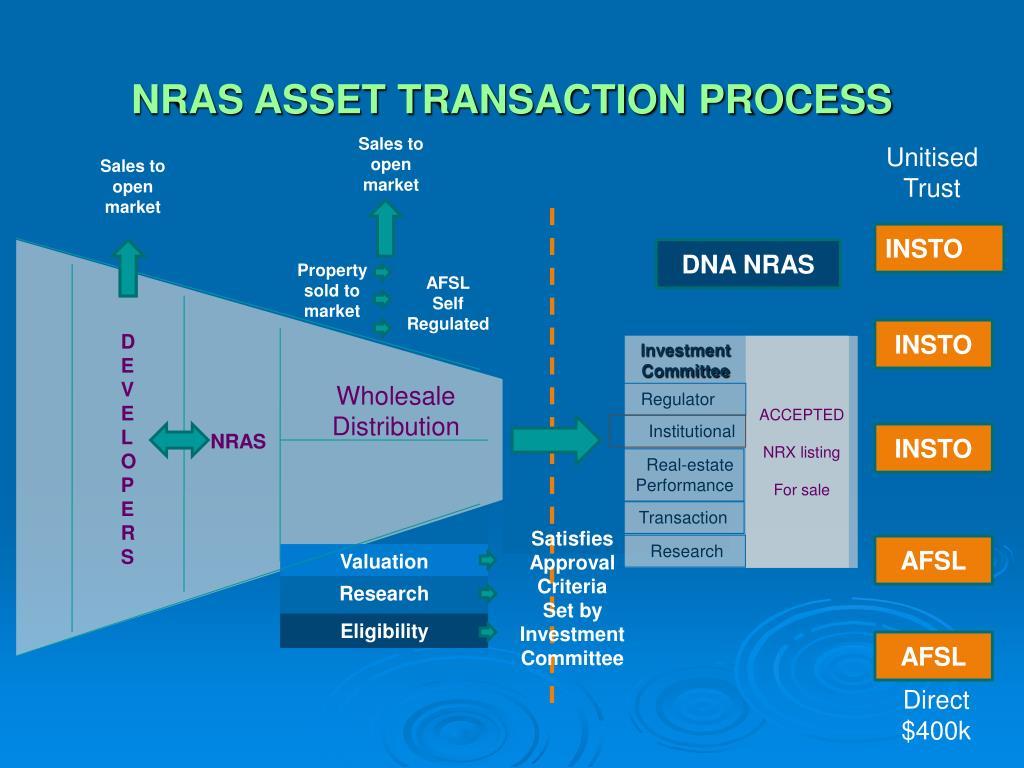 NRAS ASSET TRANSACTION PROCESS