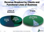 revenue breakout by clients and functional lines of business