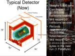 typical detector now