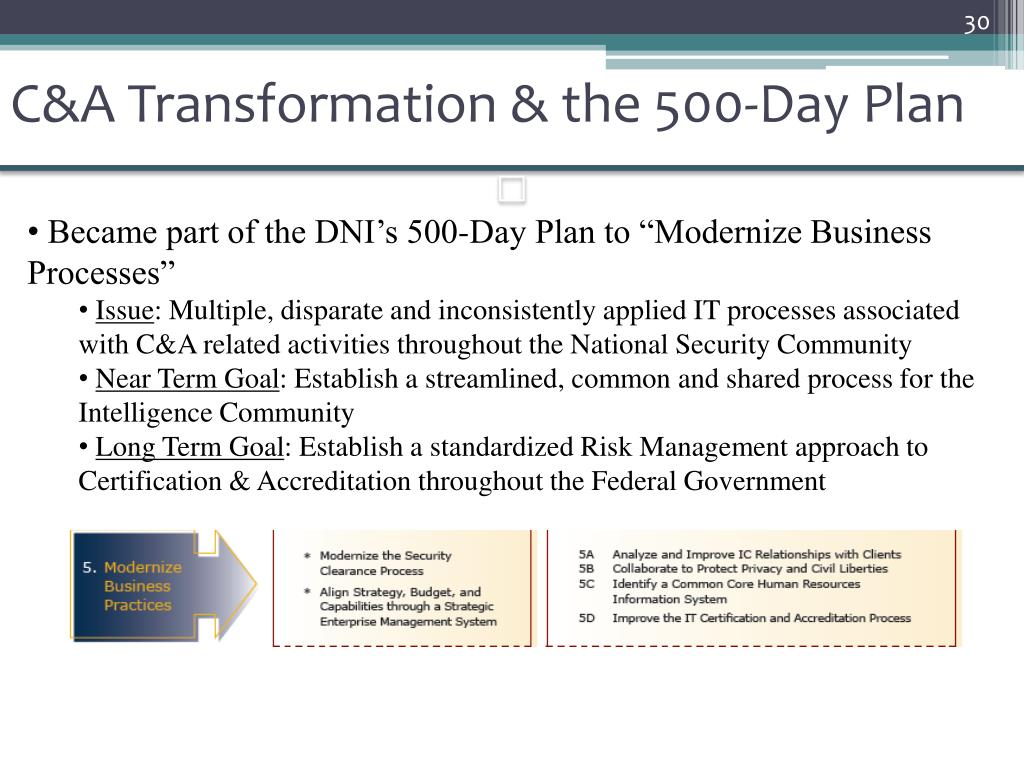 C&A Transformation & the 500-Day Plan