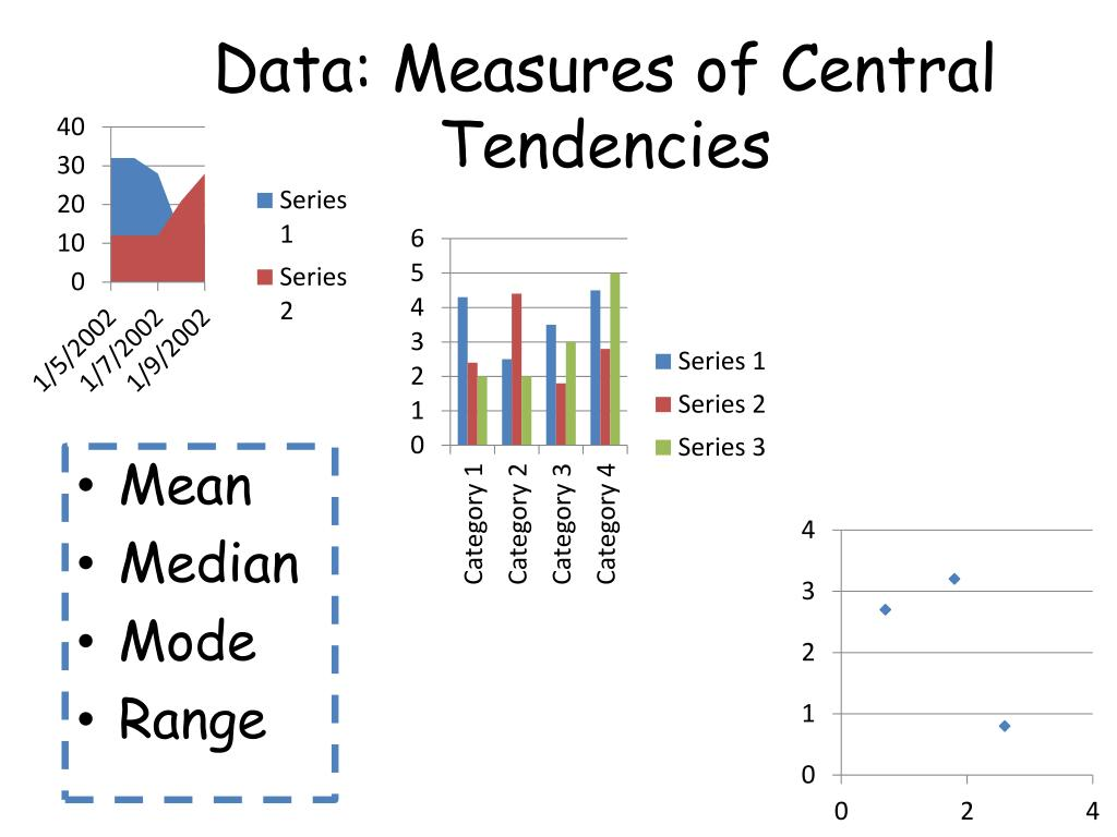 Data: Measures of Central Tendencies
