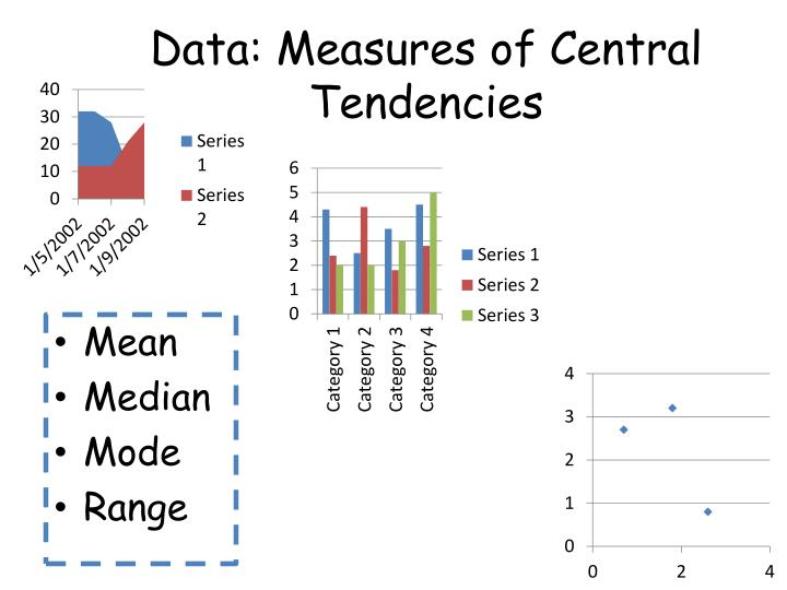 Data measures of central tendencies