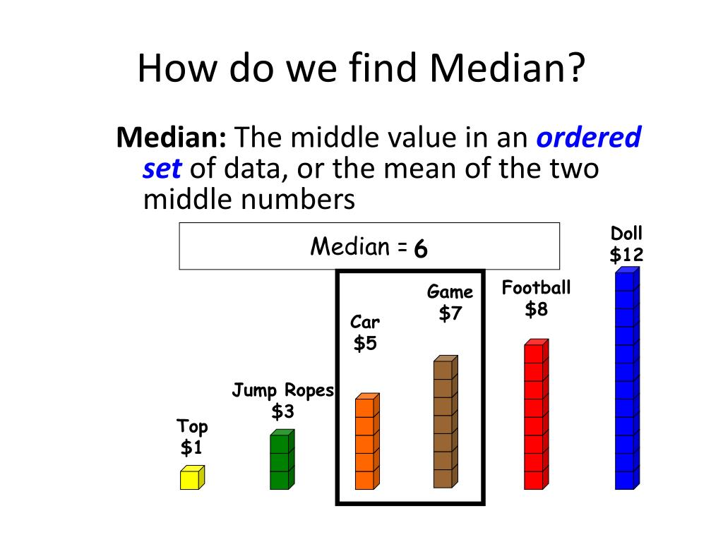 How do we find Median?