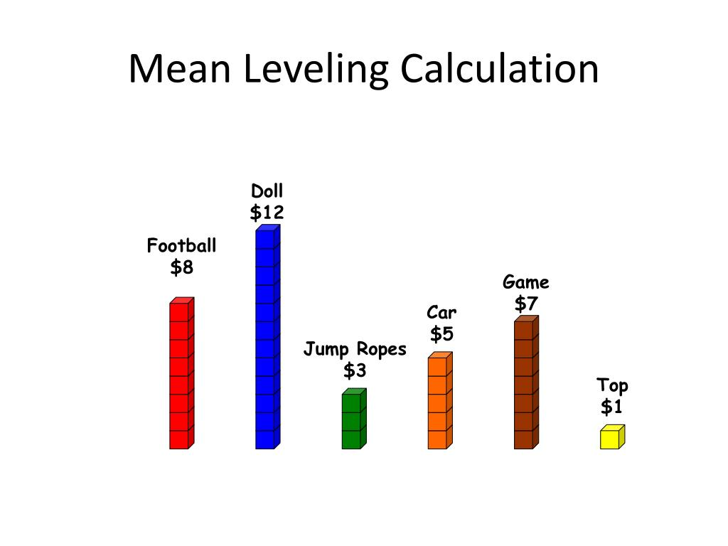Mean Leveling Calculation