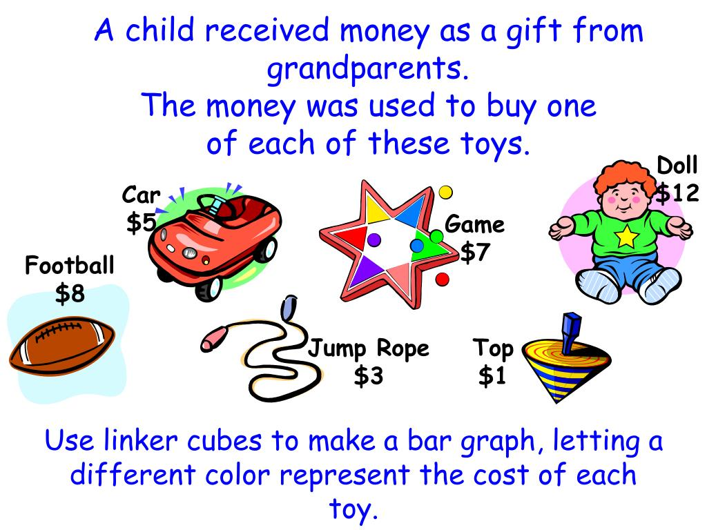 A child received money as a gift from grandparents.                                                  The money was used to buy one                           of each of these toys.