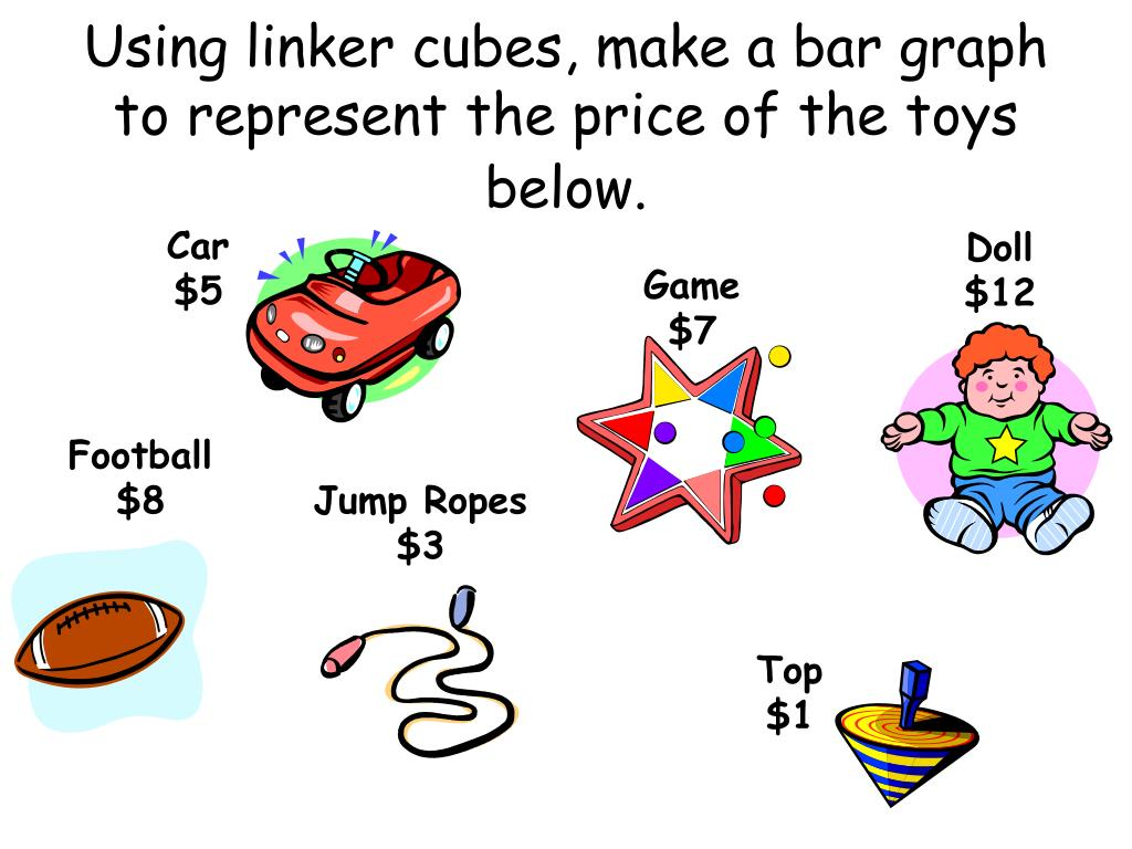 Using linker cubes, make a bar graph to represent the price of the toys below.