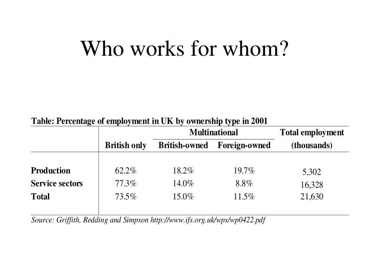 Who works for whom