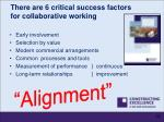 there are 6 critical success factors for collaborative working