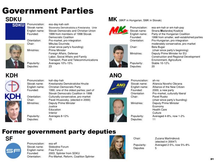 Government Parties
