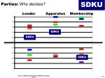 parties who decides
