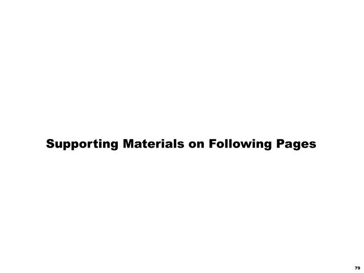 Supporting Materials on Following Pages