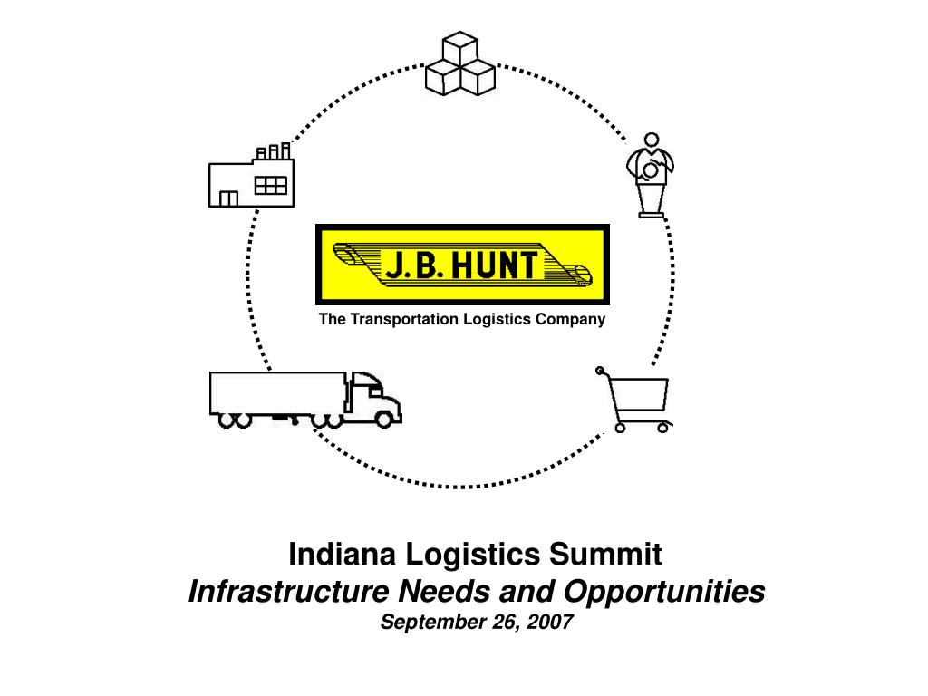indiana logistics summit infrastructure needs and opportunities september 26 2007 l.