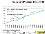 trucking s progress since 1985