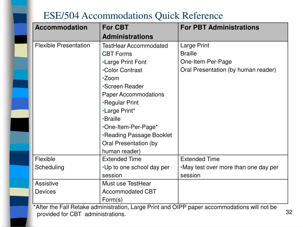 ESE/504 Accommodations Quick Reference