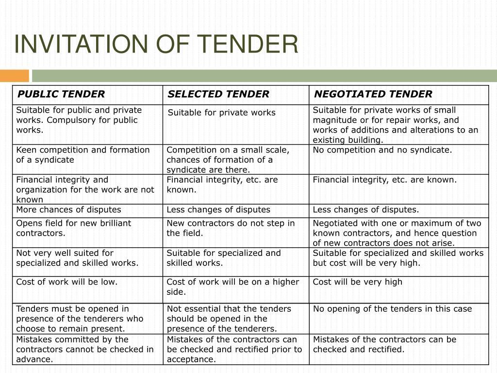 INVITATION OF TENDER