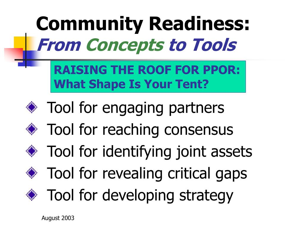 Community Readiness: