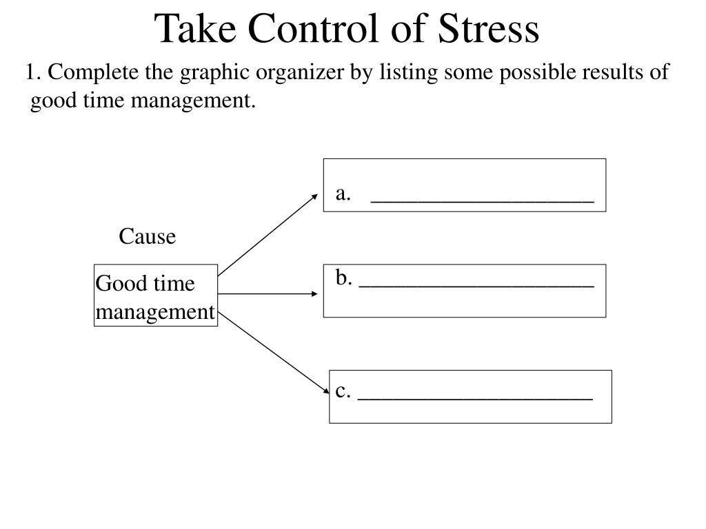 Take Control of Stress