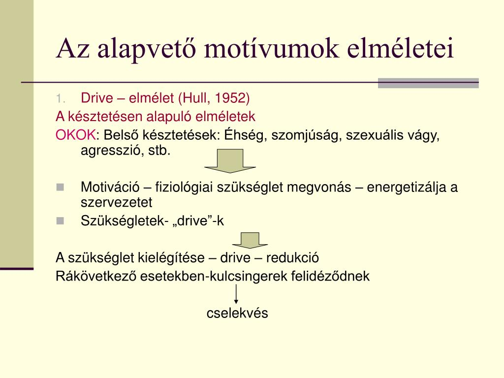 Az alapvető motívumok elméletei