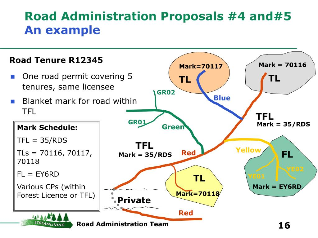 Road Administration Proposals #4 and#5