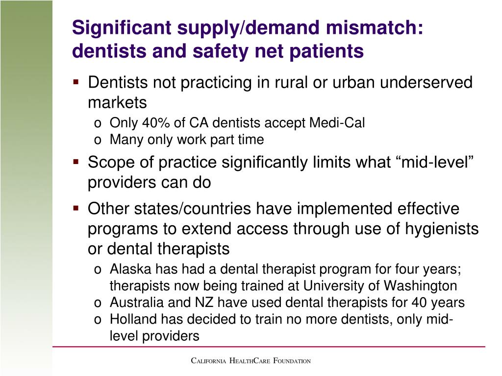 Significant supply/demand mismatch: dentists and safety net patients