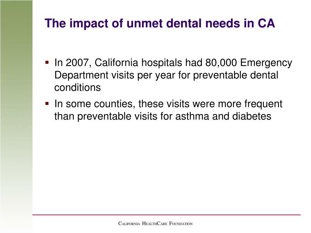 The impact of unmet dental needs in CA